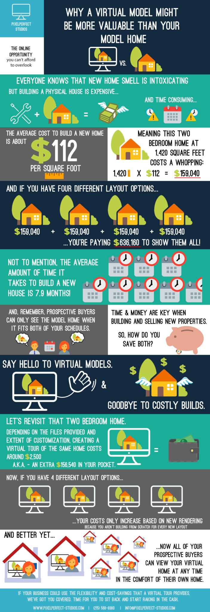 Virtual tour of model homes